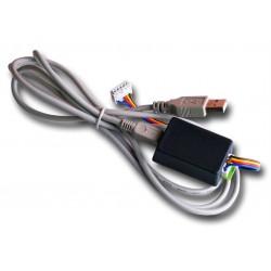 CDN-USB - kabel do programowania - Aco