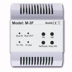M-3F - Moduł wielofunkcyjny Vidos DUO