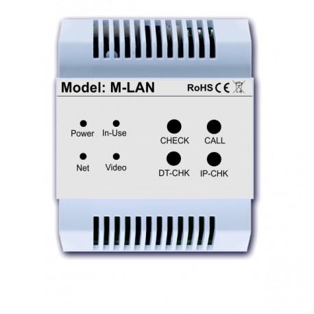 M-LAN - Moduł sieciowy Vidos DUO